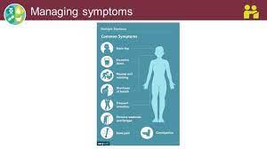 Managing Symptoms